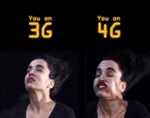 4G Mobilt bredbands hastighet