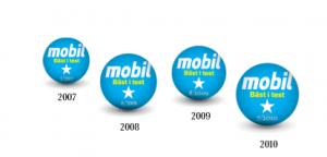 Tre har vunnit bäst i test många gånger för deras 3G mobila bredband